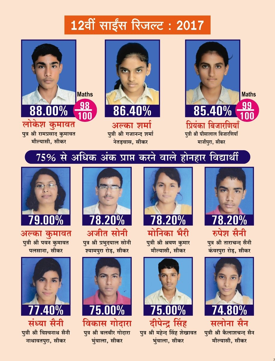 12th Science Results
